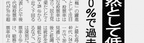 都知事選、浦安市の投票率は0%